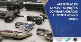 Apreensão de armas e munições contrabandeadas aumenta 43% no Brasil